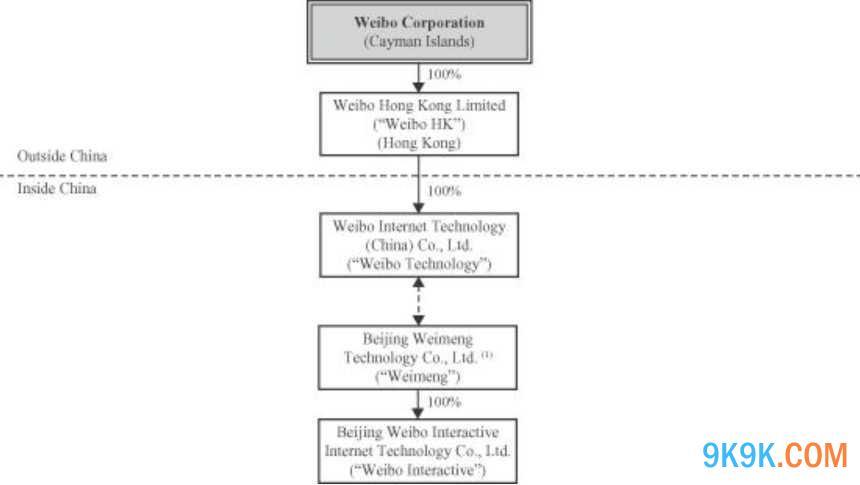 报告:在美上市的中国互联网公司蕴藏风险