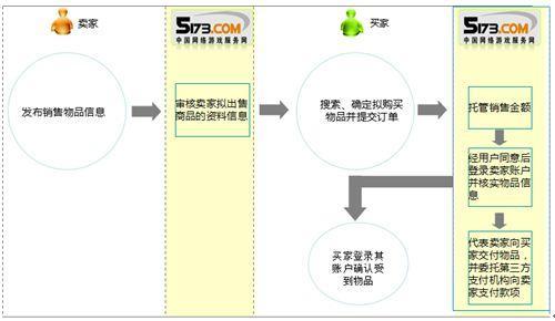 张化机收购多家网络公司 欲进军游戏市场