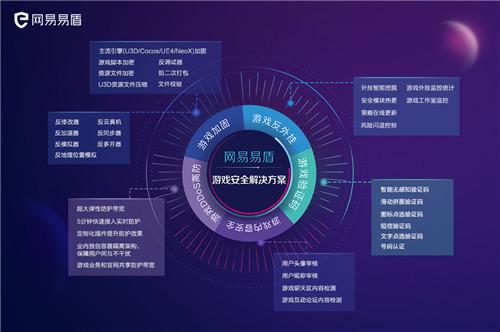 网易易盾出海游戏解决方案亮相2019ChinaJoyBTOB!