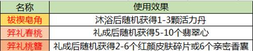 杨柳春风三月三,《一品官老爷》为官人呈上福利盛宴请柬!