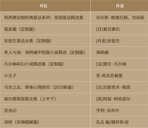 《幻书启世录》X西西弗书店,梦幻联动今日正式开启!