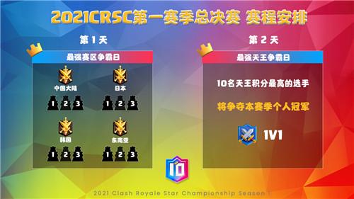 中国队冲击双冠王!皇室战争天王赛总决赛明日开战