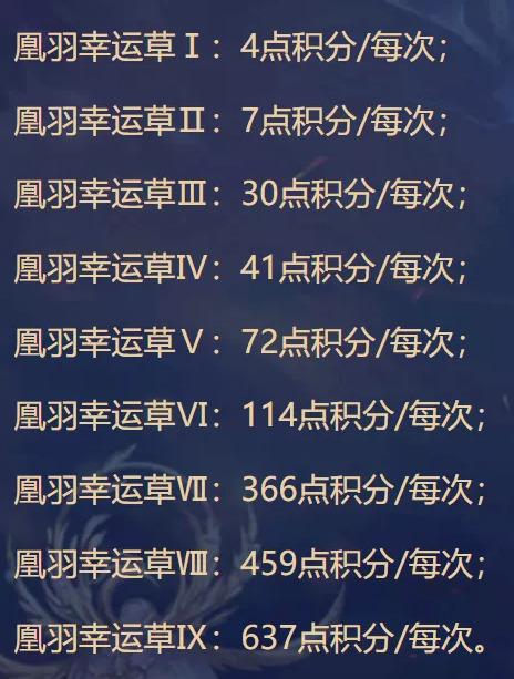 """《魔域手游》全新资料片""""云游敦煌""""震撼上线,共赴敦煌飞天梦!"""