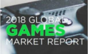 2018全球游戏市场报告:亚太地区占总收入的52%